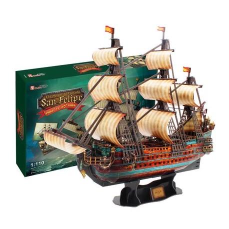 The Spanish Armada-San Felipe